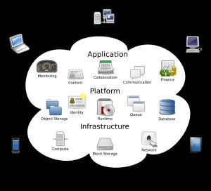 2000px-Cloud_computing.svg